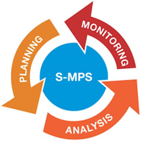 Phd thesis on performance management system